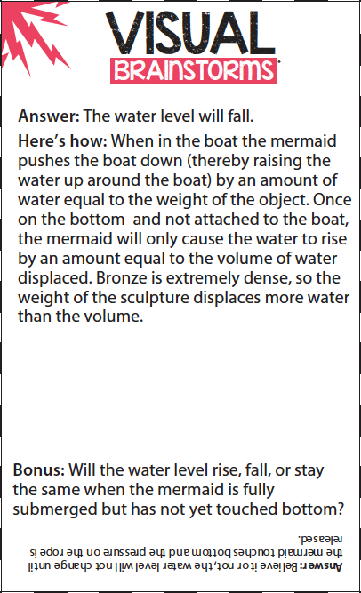 Bronze Mermaid.png