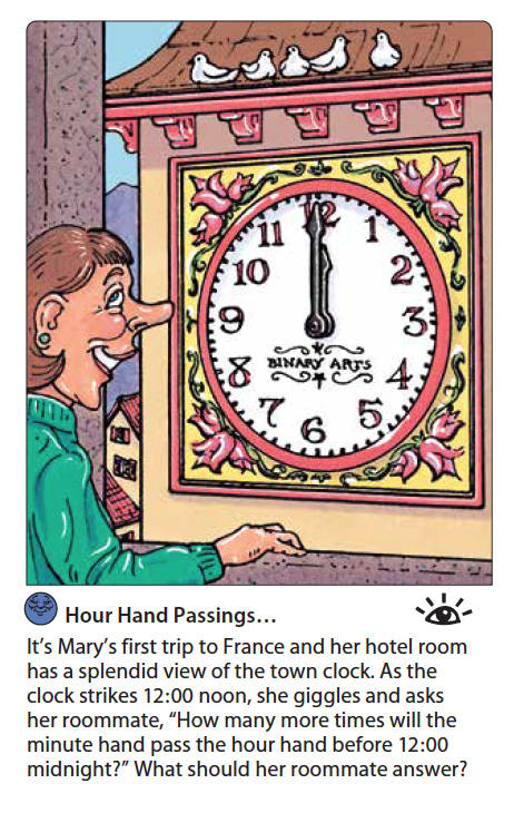 Hour Hand Passings.png
