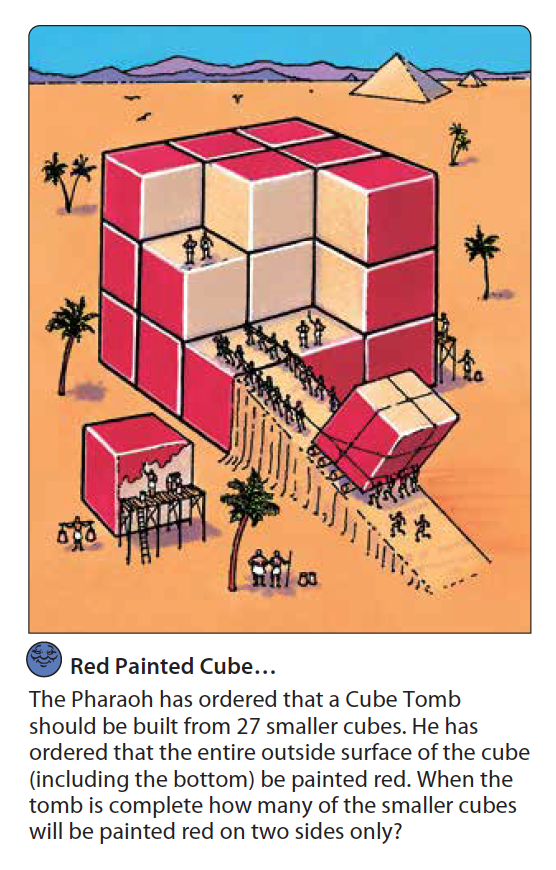 Red Painted Cube