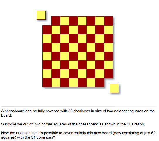 Multilated Chessboard.png