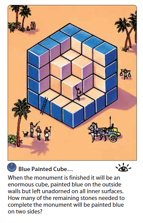 Blue Painted Cube.png