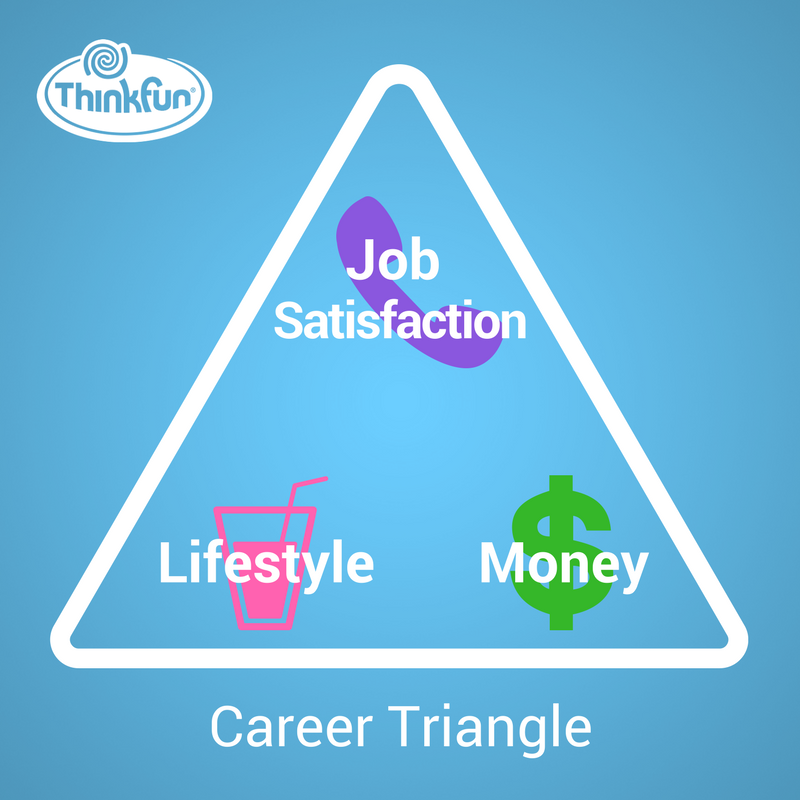 Career Triangle.png